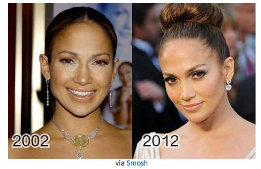 15 Celebrities Who Clearly Stopped Aging Years Ago - Page 2